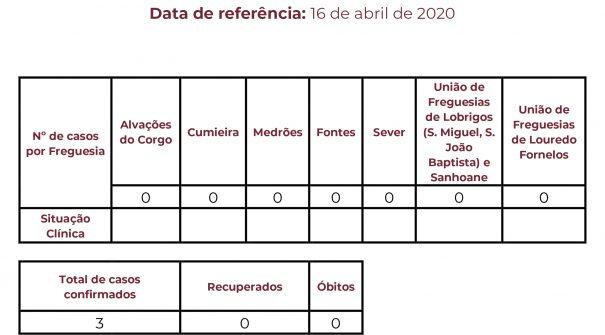 Boletim Epidemiológico COVID-19 – 16 de abril de 2020