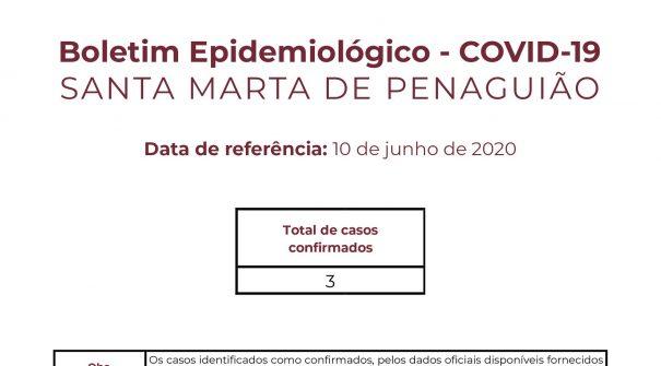 Boletim Epidemiológico do dia 10 de junho de 2020