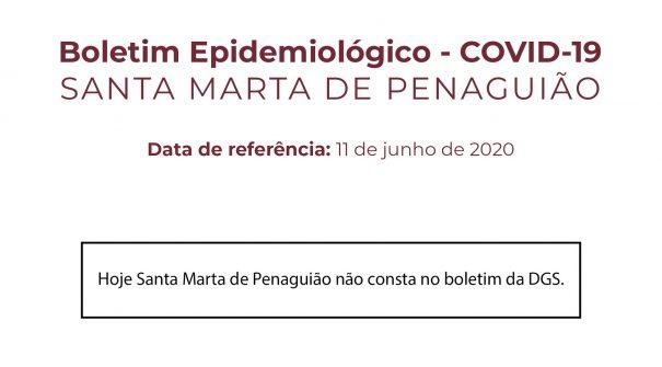 Boletim Epidemiológico do dia 11 de junho de 2020
