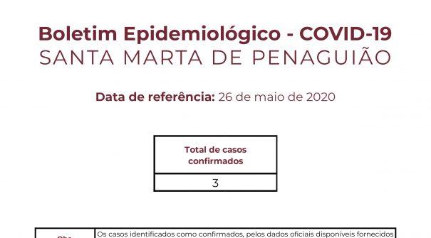 Boletim Epidemiológico do dia 26 de maio de 2020