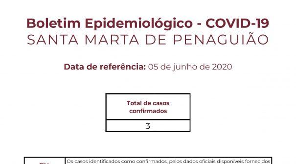 Boletim Epidemiológico do dia 5 de junho de 2020
