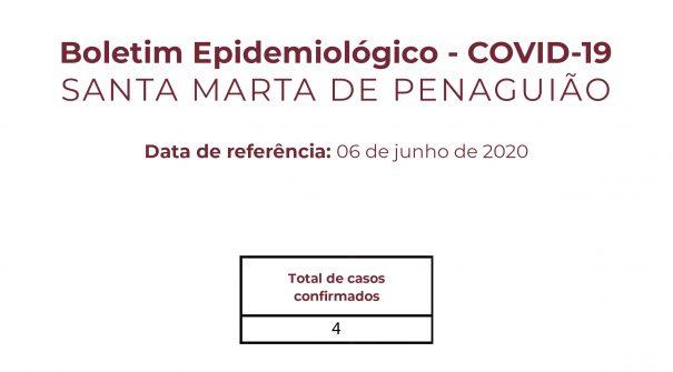 Boletim Epidemiológico do dia 6 de junho de 2020