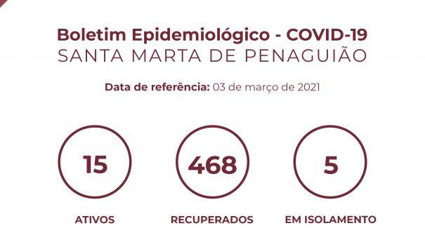 Boletim Epidemiológico do dia 03 de março 2021