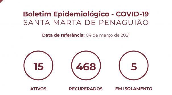 Boletim Epidemiológico do dia 04 de março 2021