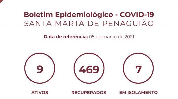 Boletim Epidemiológico do dia 05 de março 2021