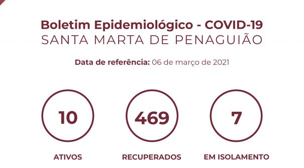 Boletim Epidemiológico do dia 06 de março 2021