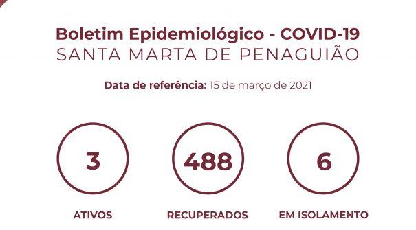 Boletim Epidemiológico do dia 15 de março 2021