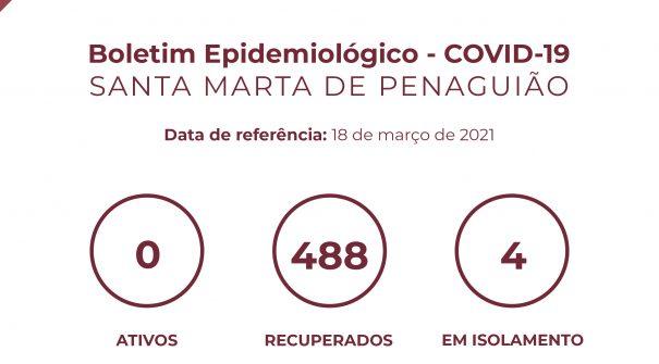 Boletim Epidemiológico do dia 18 de março 2021
