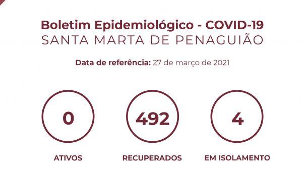 Boletim Epidemiológico do dia 27 de março 2021