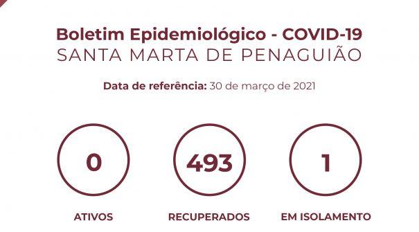 Boletim Epidemiológico do dia 30 de março 2021