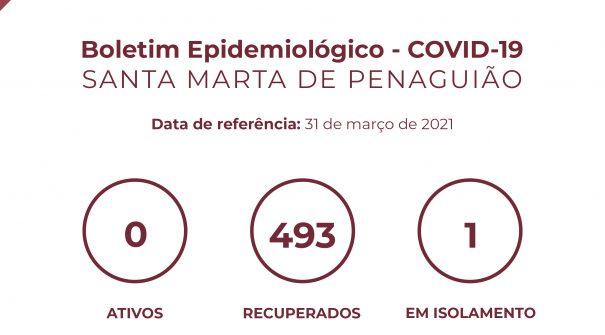 Boletim Epidemiológico do dia 31 de março 2021