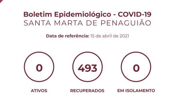Boletim Epidemiológico do dia 15 de abril 2021