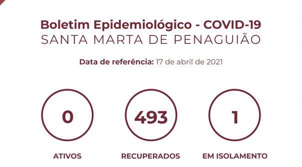 Boletim Epidemiológico do dia 17 de abril 2021