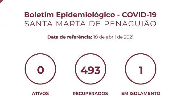 Boletim Epidemiológico do dia 18 de abril 2021