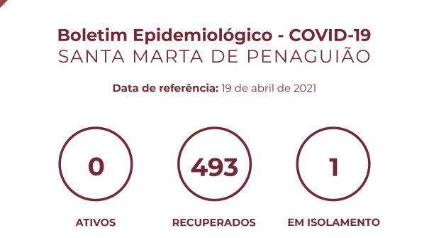 Boletim Epidemiológico do dia 19 de abril 2021