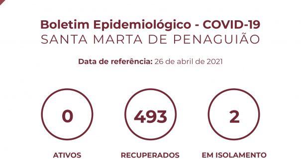 Boletim Epidemiológico do dia 26 de abril 2021