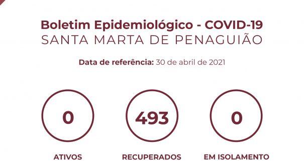 Boletim Epidemiológico do dia 30 de abril 2021