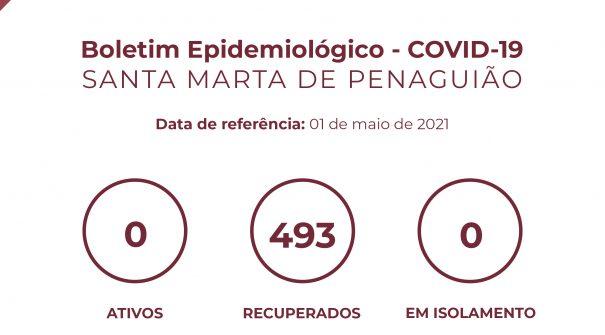 Boletim Epidemiológico do dia 01 de maio 2021