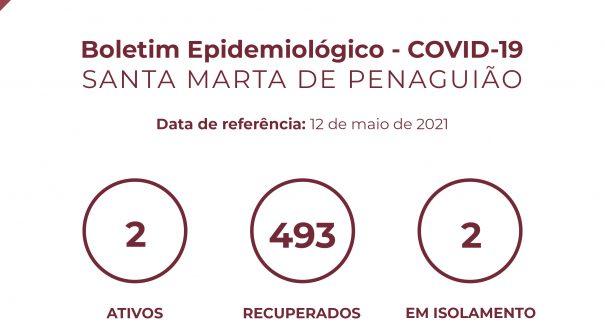 Boletim Epidemiológico do dia 12 de maio 2021