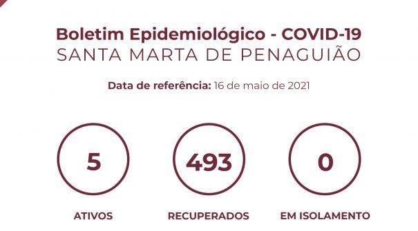 Boletim Epidemiológico do dia 16 de maio 2021