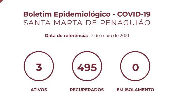 Boletim Epidemiológico do dia 17 de maio 2021