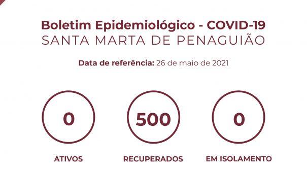 Boletim Epidemiológico do dia 26 de maio 2021