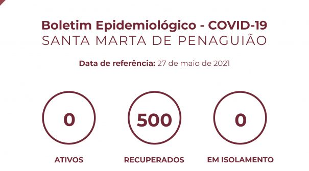 Boletim Epidemiológico do dia 27 de maio 2021