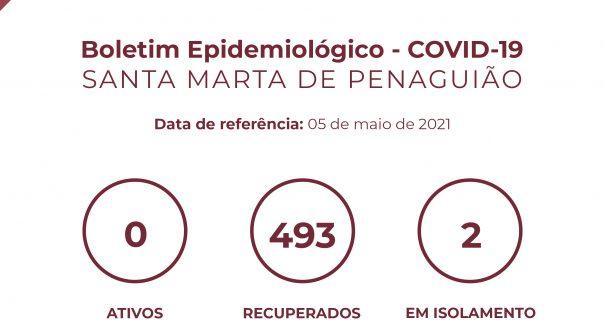 Boletim Epidemiológico do dia 05 de maio 2021