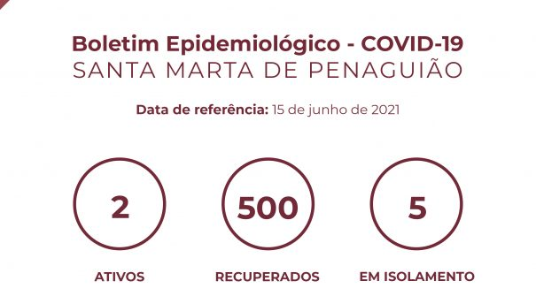Boletim Epidemiológico do dia 15 de junho 2021