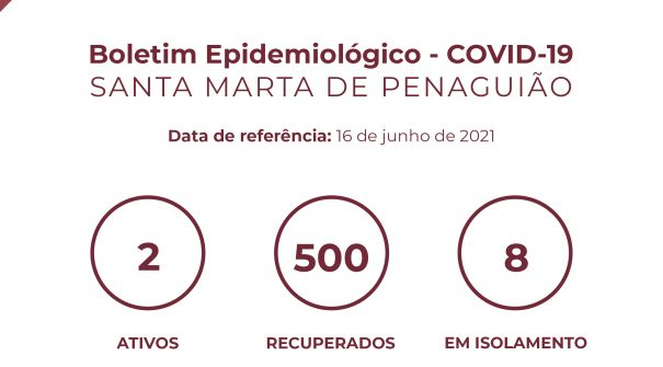 Boletim Epidemiológico do dia 16 de junho 2021