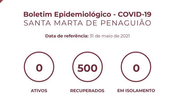 Boletim Epidemiológico do dia 31 de maio 2021