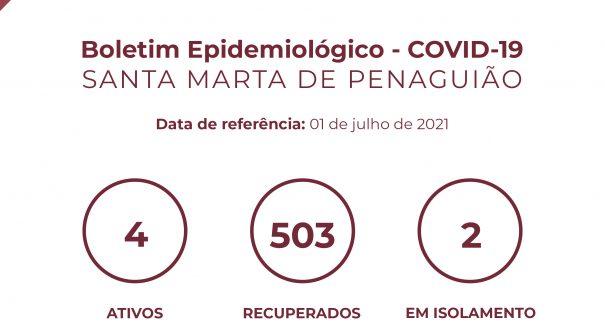 Boletim Epidemiológico do dia 01 de julho 2021