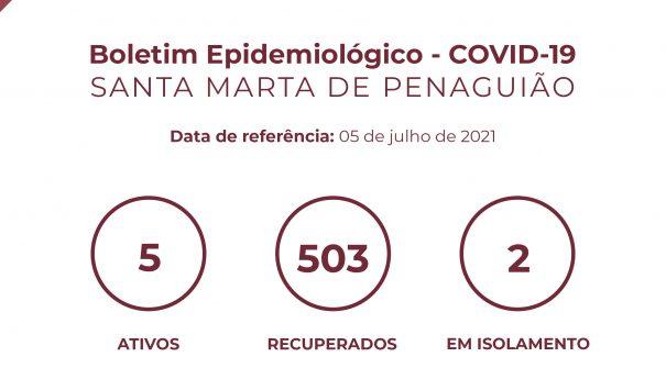 Boletim Epidemiológico do dia 05 de julho 2021