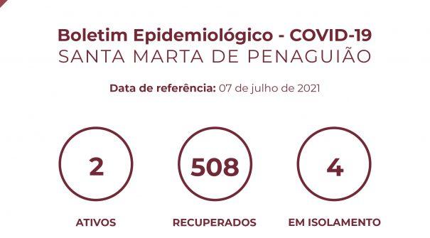 Boletim Epidemiológico do dia 07 de julho 2021