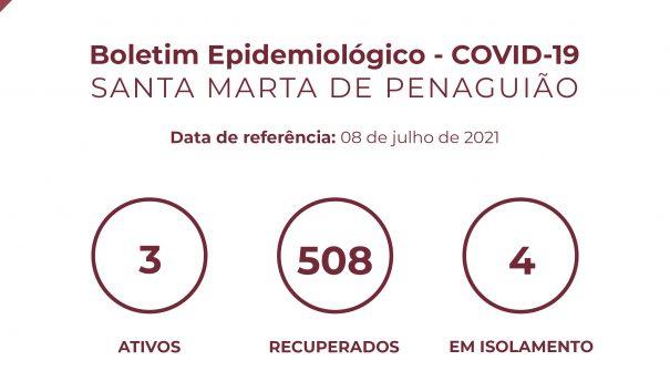 Boletim Epidemiológico do dia 08 de julho 2021