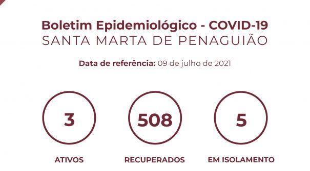 Boletim Epidemiológico do dia 09 de julho 2021