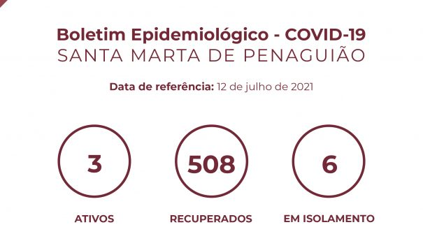 Boletim Epidemiológico do dia 12 de julho 2021