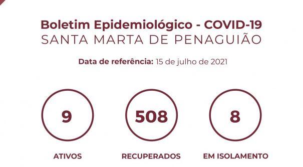 Boletim Epidemiológico do dia 15 de julho 2021