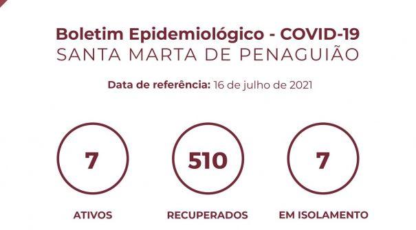 Boletim Epidemiológico do dia 16 de julho 2021