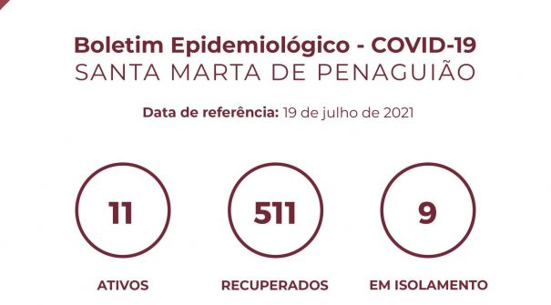 Boletim Epidemiológico do dia 19 de julho 2021