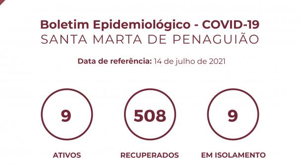 Boletim Epidemiológico do dia 14 de julho 2021