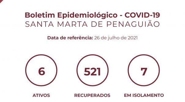 Boletim Epidemiológico do dia 26 de julho 2021