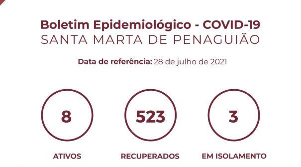 Boletim Epidemiológico do dia 28 de julho 2021