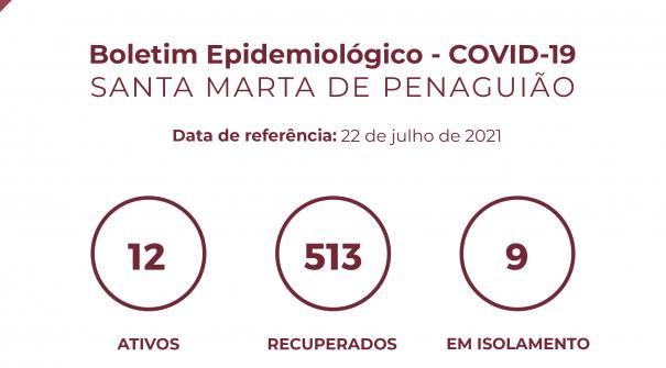 Boletim Epidemiológico do dia 22 de julho 2021