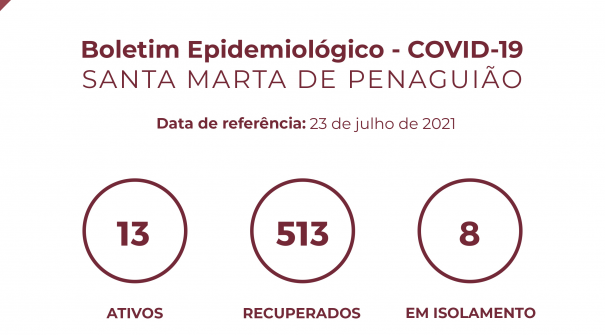 Boletim Epidemiológico do dia 23 de julho 2021