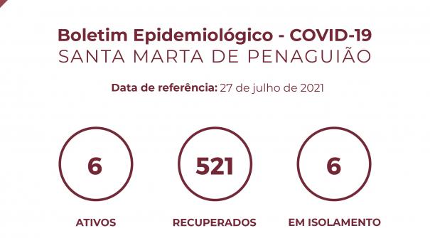 Boletim Epidemiológico do dia 27 de julho 2021