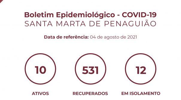 Boletim Epidemiológico do dia 4 de agosto 2021