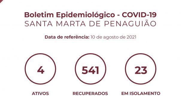 Boletim Epidemiológico do dia 10 de agosto 2021