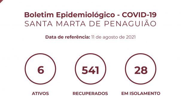 Boletim Epidemiológico do dia 11 de agosto 2021