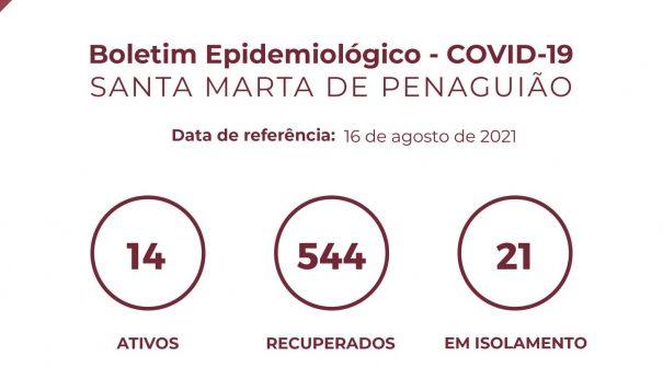 Boletim Epidemiológico do dia 16 de agosto 2021